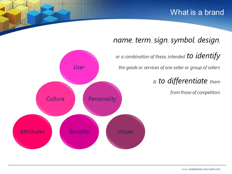 name, term, sign, symbol, design,