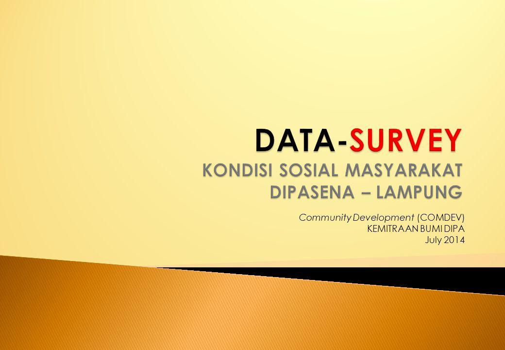 DATA-SURVEY KONDISI SOSIAL MASYARAKAT