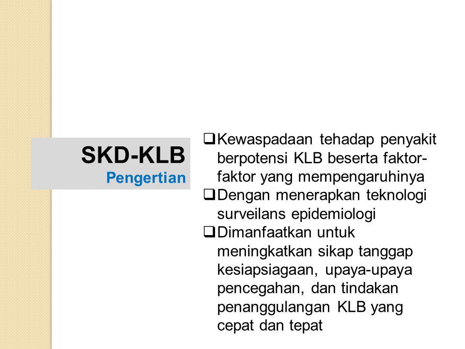Kewaspadaan tehadap penyakit berpotensi KLB beserta faktor-faktor yang mempengaruhinya