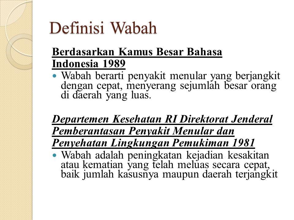 Definisi Wabah Berdasarkan Kamus Besar Bahasa Indonesia 1989