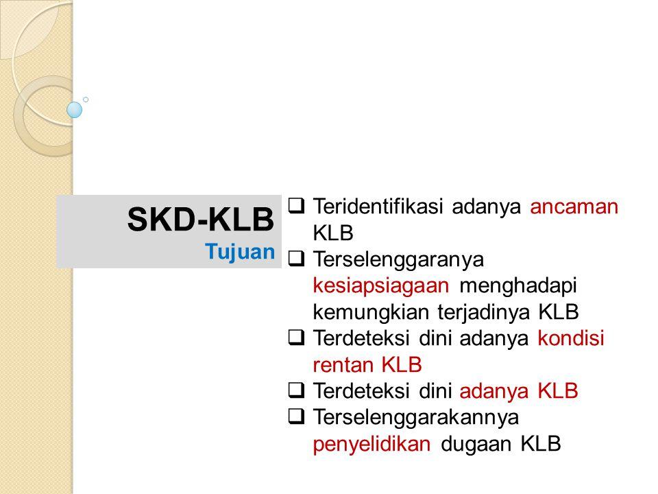SKD-KLB Tujuan Teridentifikasi adanya ancaman KLB