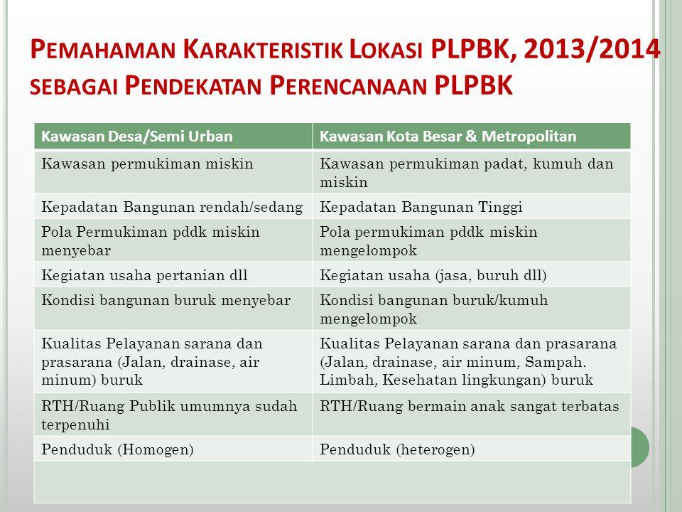 Pemahaman Karakteristik Lokasi PLPBK, 2013/2014 sebagai Pendekatan Perencanaan PLPBK