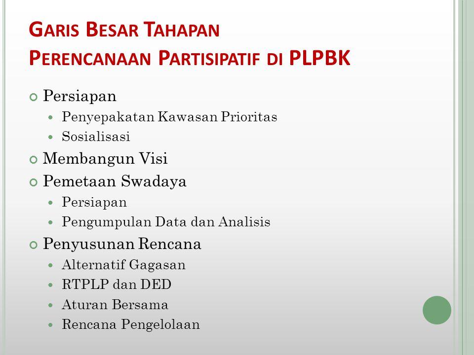 Garis Besar Tahapan Perencanaan Partisipatif di PLPBK