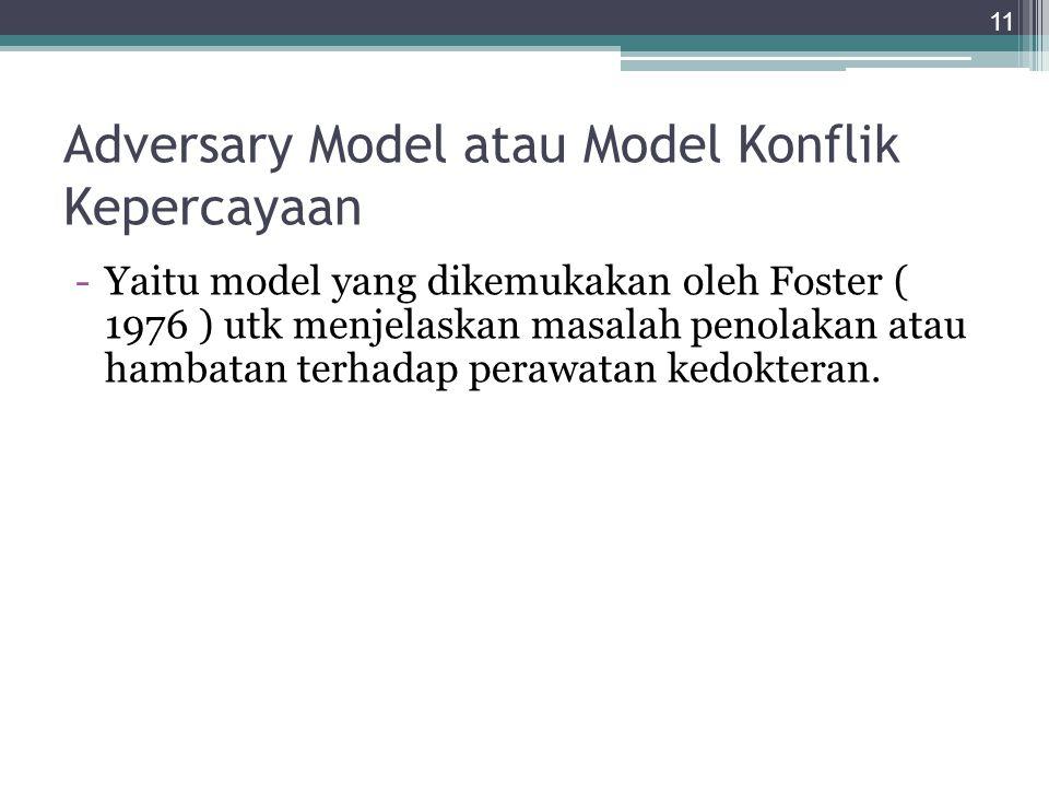 Adversary Model atau Model Konflik Kepercayaan