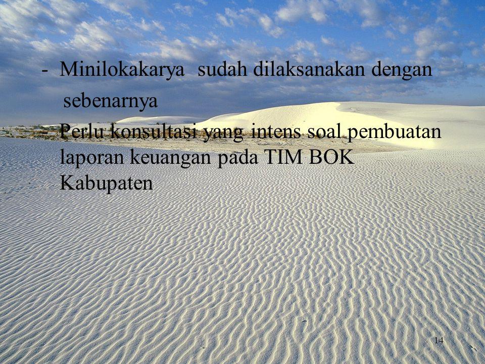 Minilokakarya sudah dilaksanakan dengan