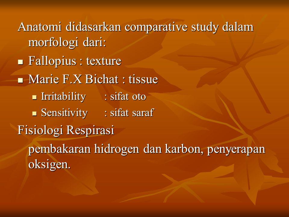 Anatomi didasarkan comparative study dalam morfologi dari: