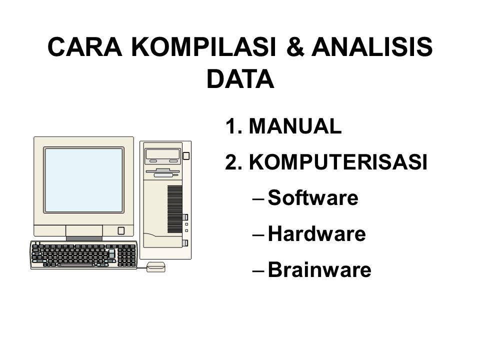 CARA KOMPILASI & ANALISIS DATA
