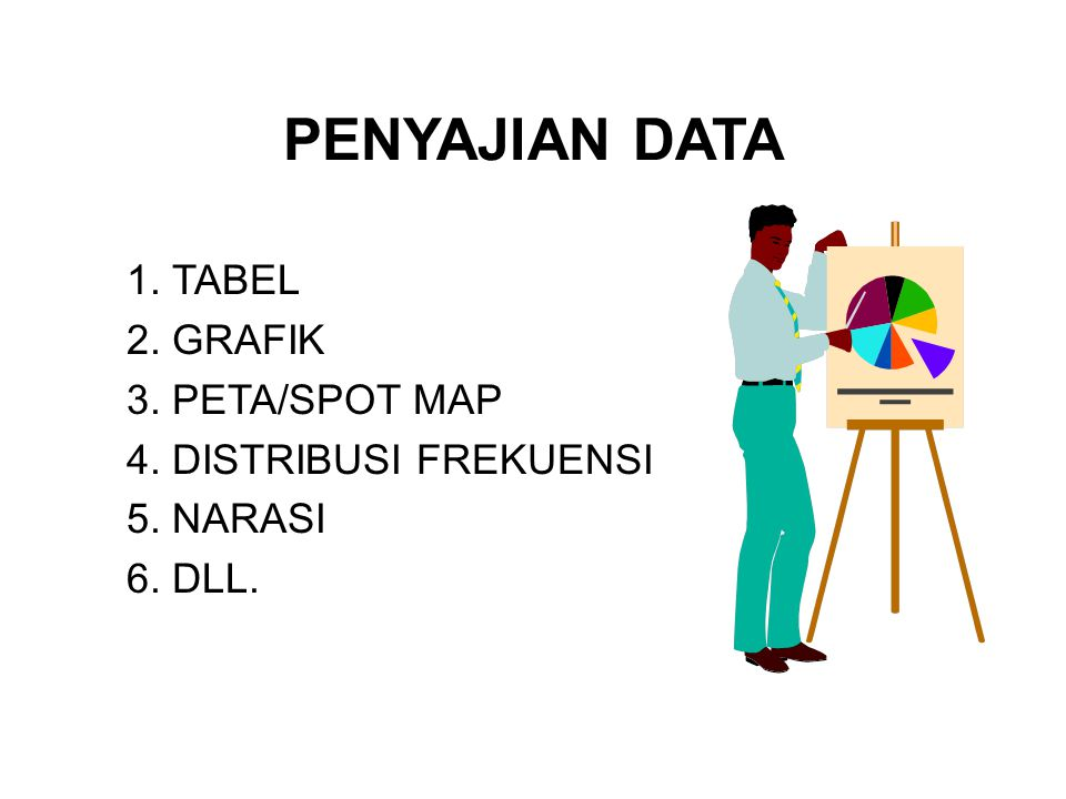 PENYAJIAN DATA 1. TABEL 2. GRAFIK 3. PETA/SPOT MAP