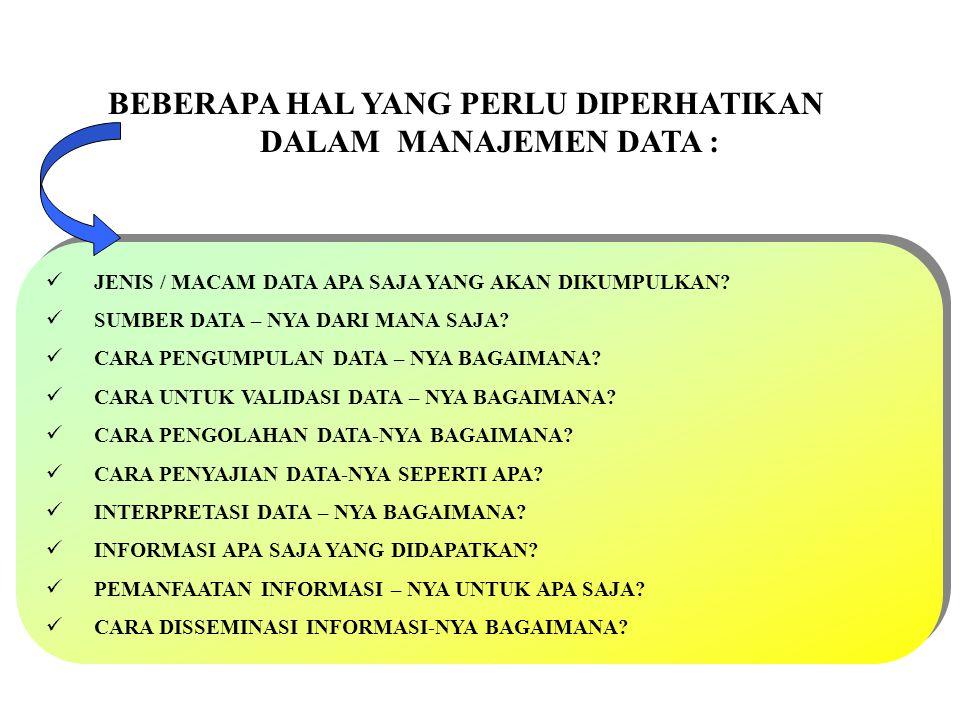 BEBERAPA HAL YANG PERLU DIPERHATIKAN DALAM MANAJEMEN DATA :