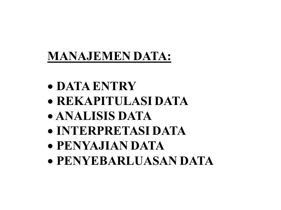 MANAJEMEN DATA: DATA ENTRY. REKAPITULASI DATA. ANALISIS DATA. INTERPRETASI DATA. PENYAJIAN DATA.