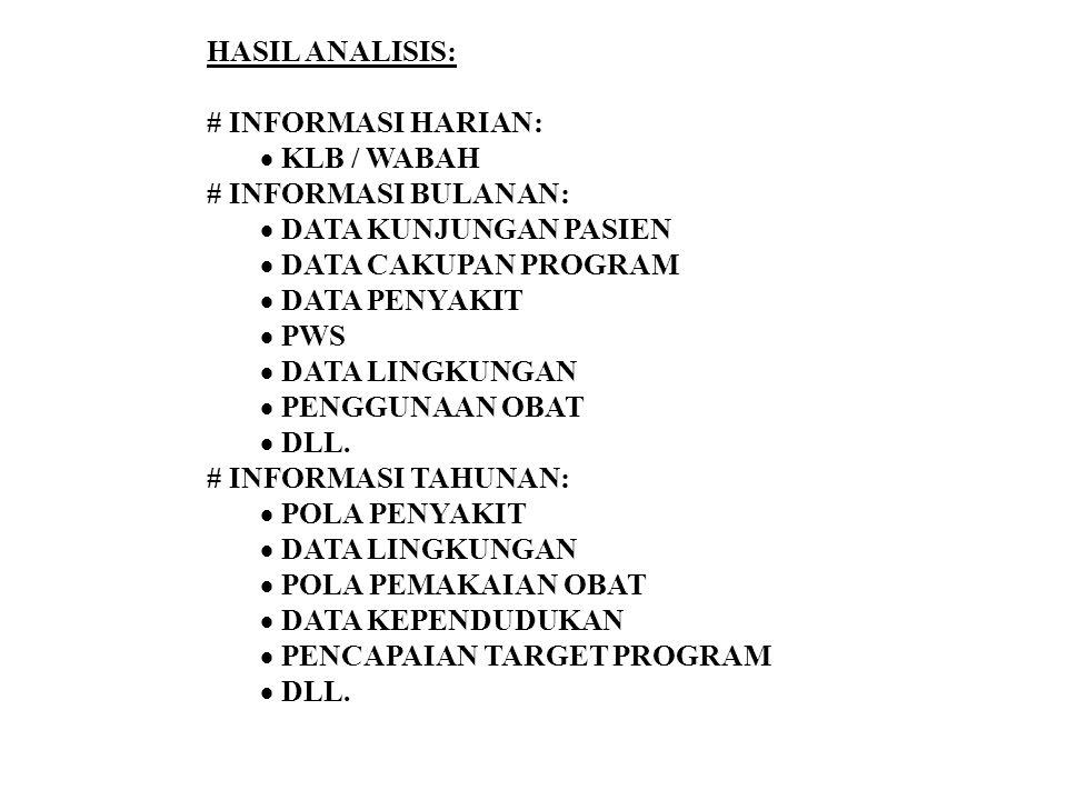 HASIL ANALISIS: # INFORMASI HARIAN: KLB / WABAH. # INFORMASI BULANAN: DATA KUNJUNGAN PASIEN. DATA CAKUPAN PROGRAM.
