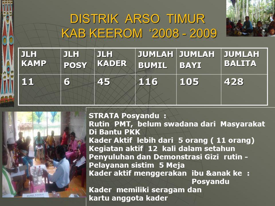 DISTRIK ARSO TIMUR KAB KEEROM '2008 - 2009