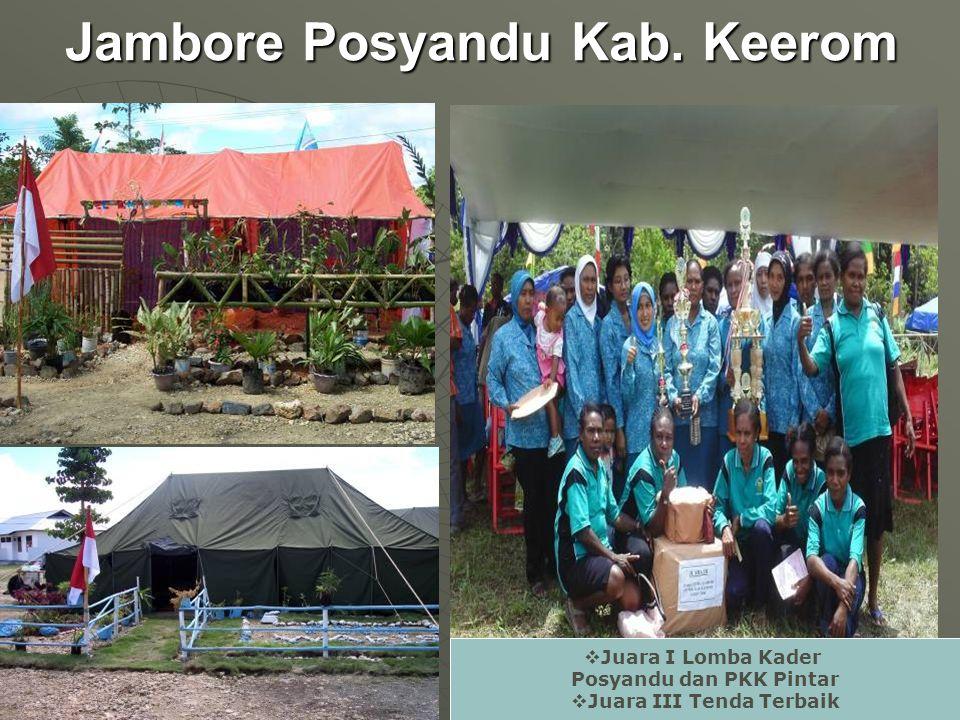 Jambore Posyandu Kab. Keerom