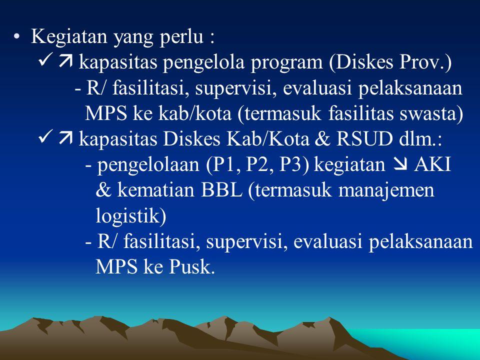 Kegiatan yang perlu :  kapasitas pengelola program (Diskes Prov.) - R/ fasilitasi, supervisi, evaluasi pelaksanaan.