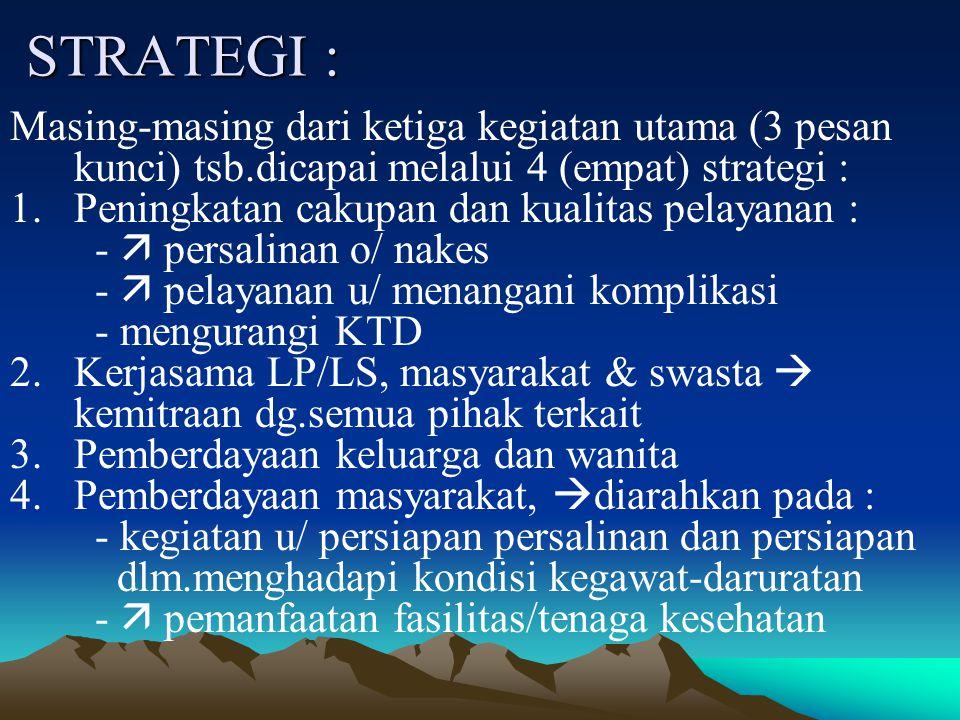STRATEGI : Masing-masing dari ketiga kegiatan utama (3 pesan kunci) tsb.dicapai melalui 4 (empat) strategi :