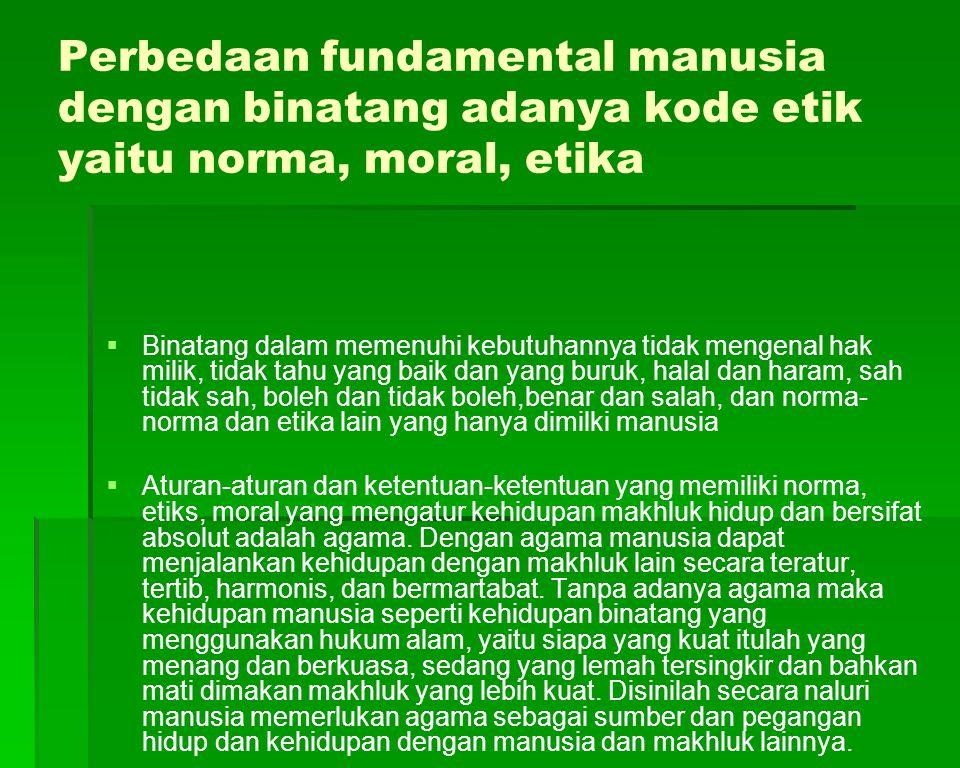 Perbedaan fundamental manusia dengan binatang adanya kode etik yaitu norma, moral, etika