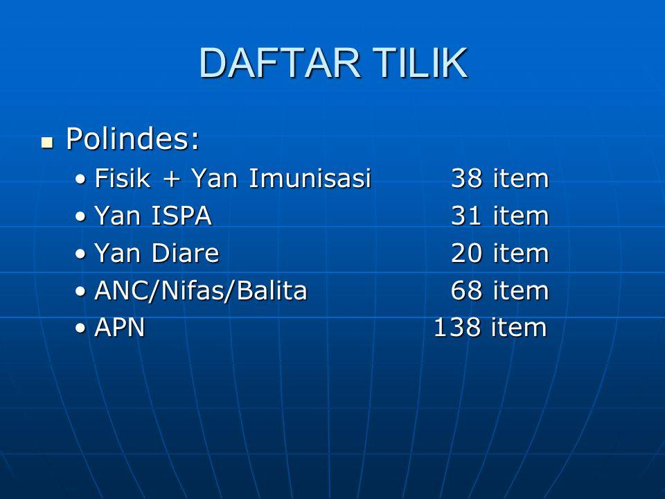 DAFTAR TILIK Polindes: Fisik + Yan Imunisasi 38 item Yan ISPA 31 item