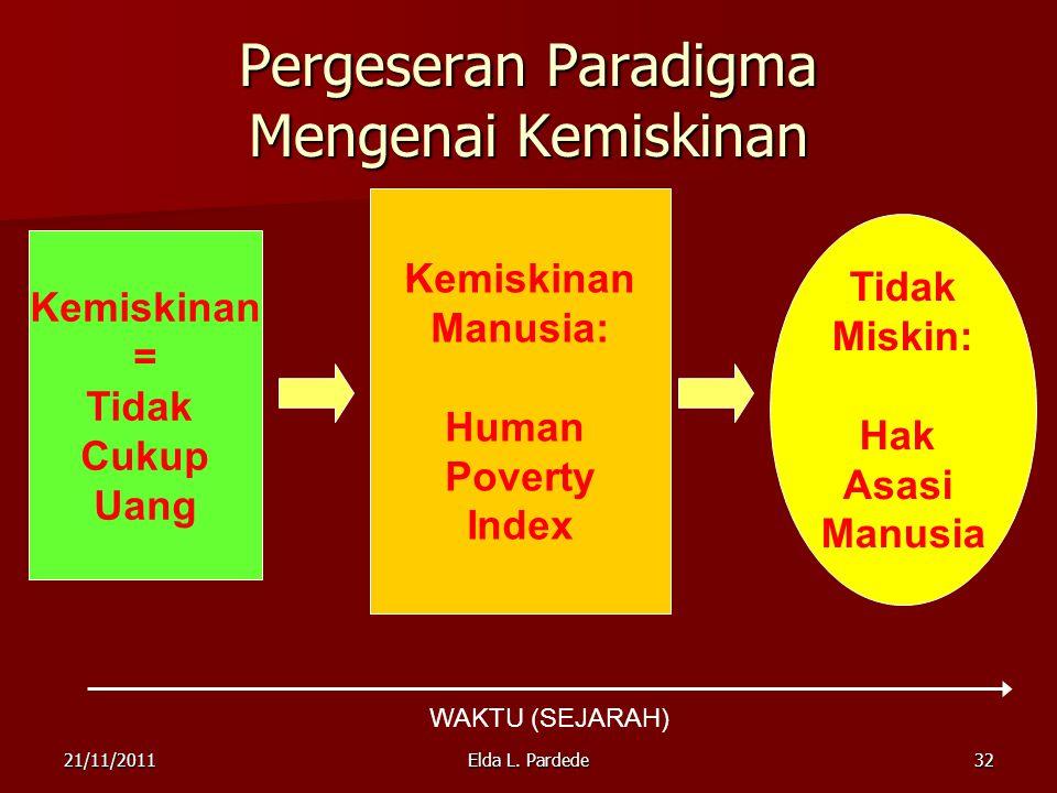 Pergeseran Paradigma Mengenai Kemiskinan