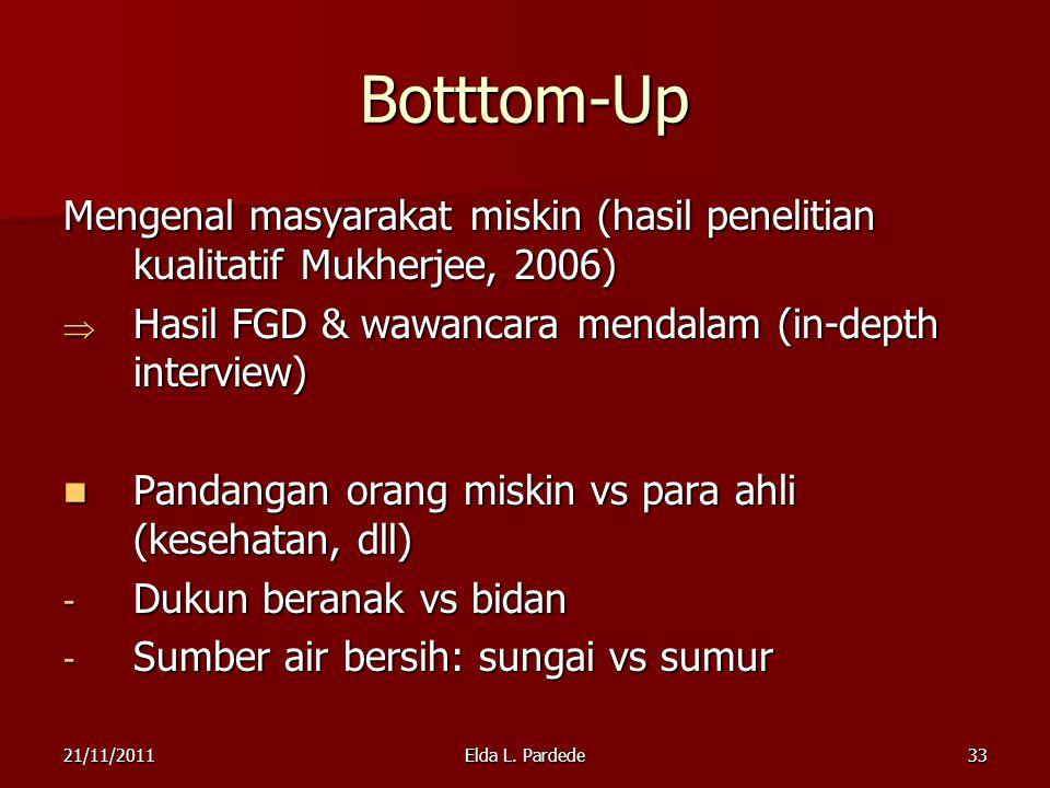 Botttom-Up Mengenal masyarakat miskin (hasil penelitian kualitatif Mukherjee, 2006) Hasil FGD & wawancara mendalam (in-depth interview)