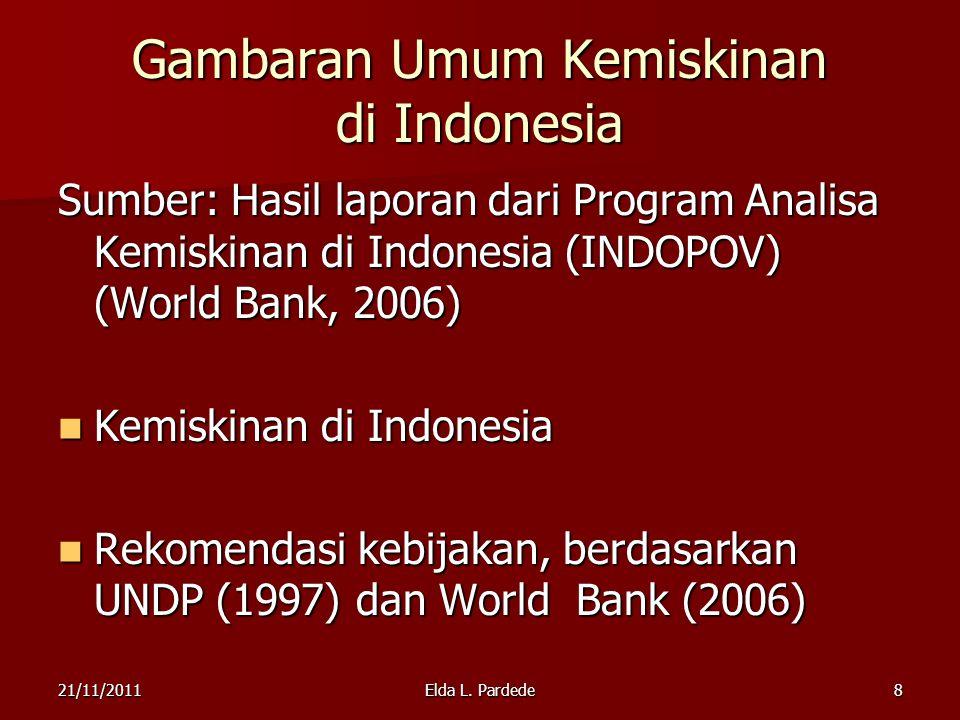 Gambaran Umum Kemiskinan di Indonesia