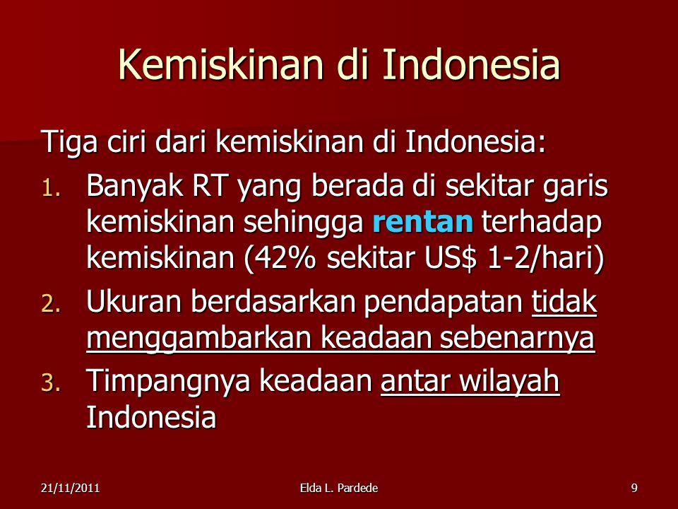 Kemiskinan di Indonesia