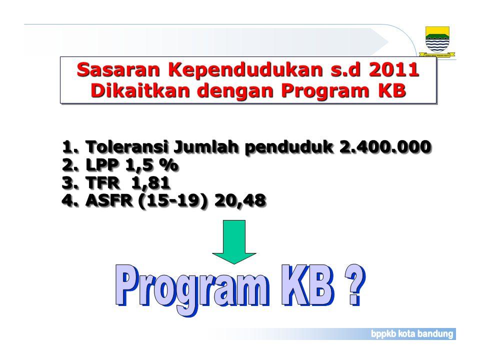 Sasaran Kependudukan s.d 2011 Dikaitkan dengan Program KB