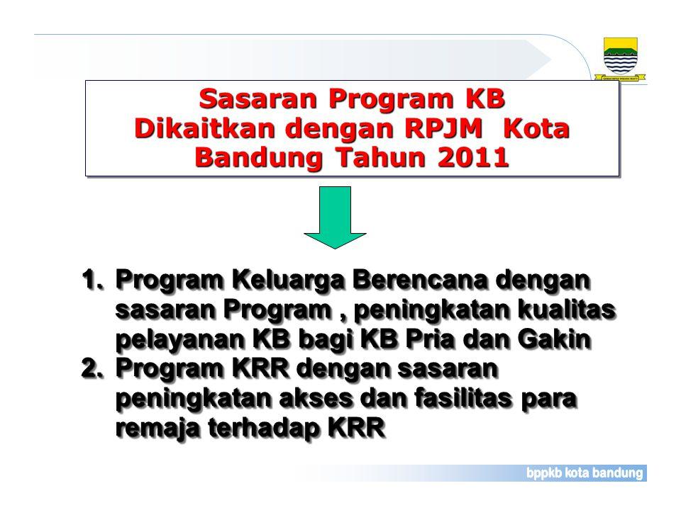 Dikaitkan dengan RPJM Kota Bandung Tahun 2011