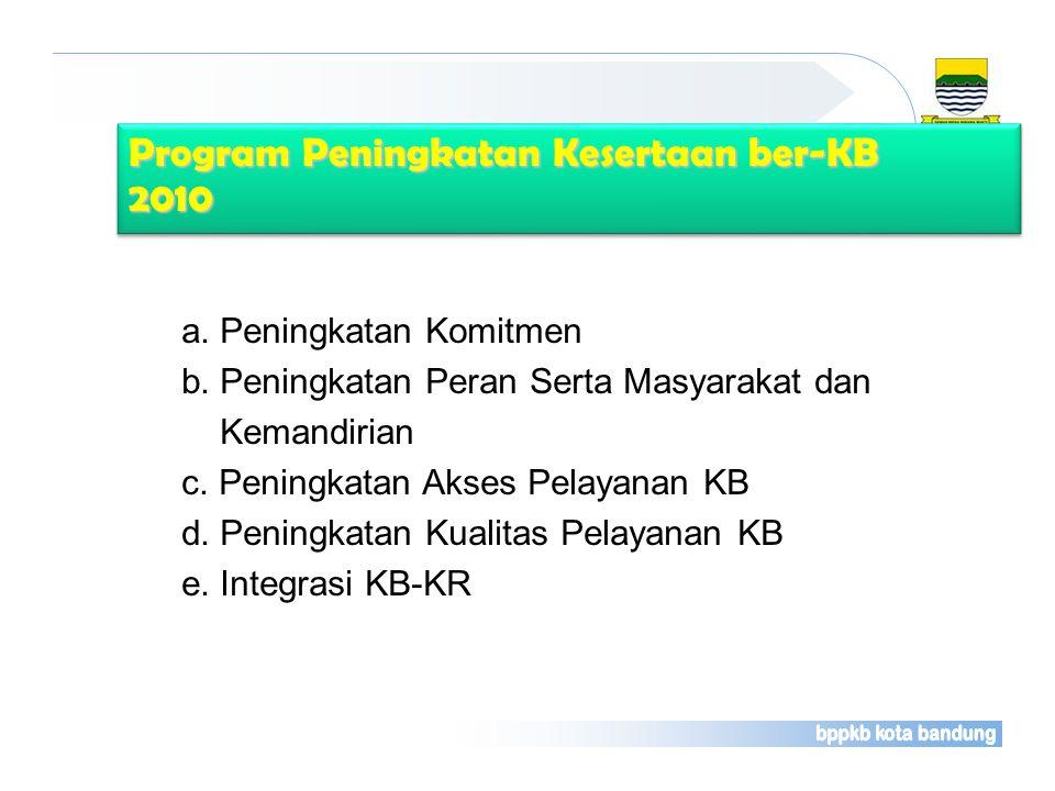 Program Peningkatan Kesertaan ber-KB 2010
