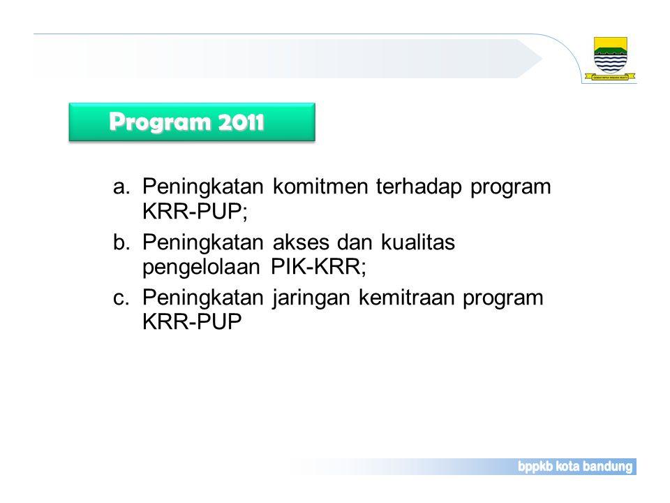 Program 2011 Peningkatan komitmen terhadap program KRR-PUP;