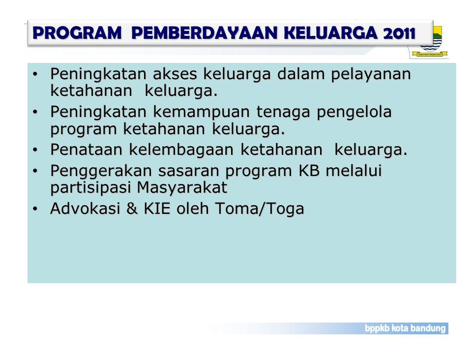 PROGRAM PEMBERDAYAAN KELUARGA 2011