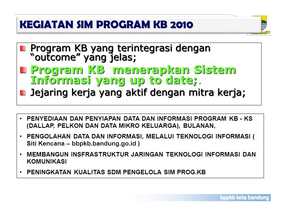 KEGIATAN SIM PROGRAM KB 2010