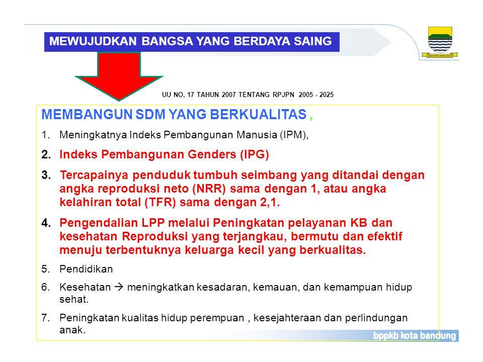 MEMBANGUN SDM YANG BERKUALITAS , diukur dengan :