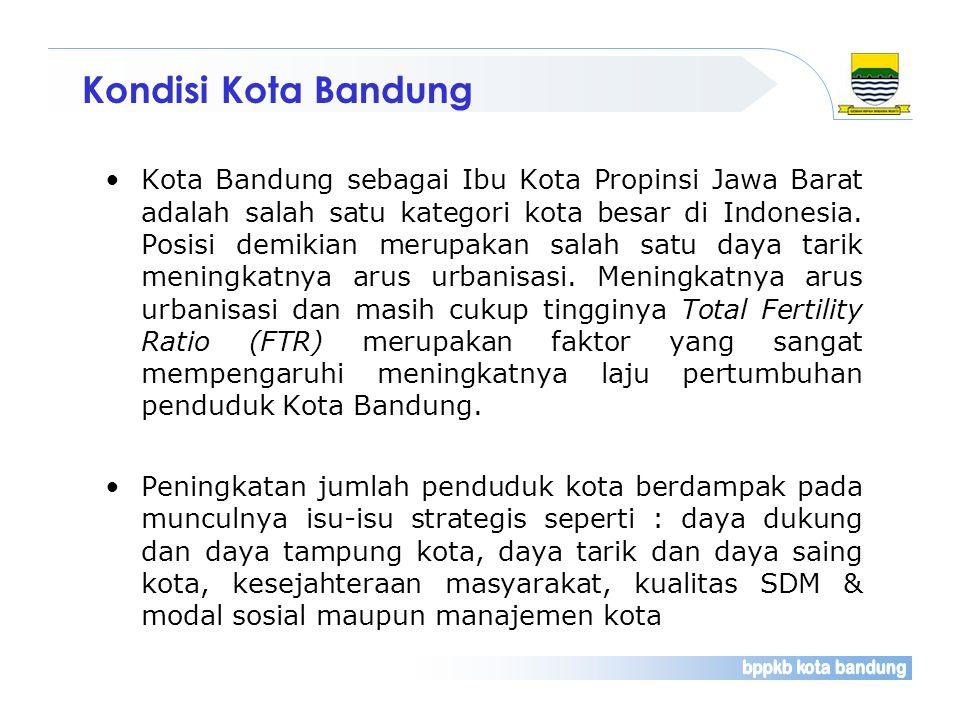Kondisi Kota Bandung