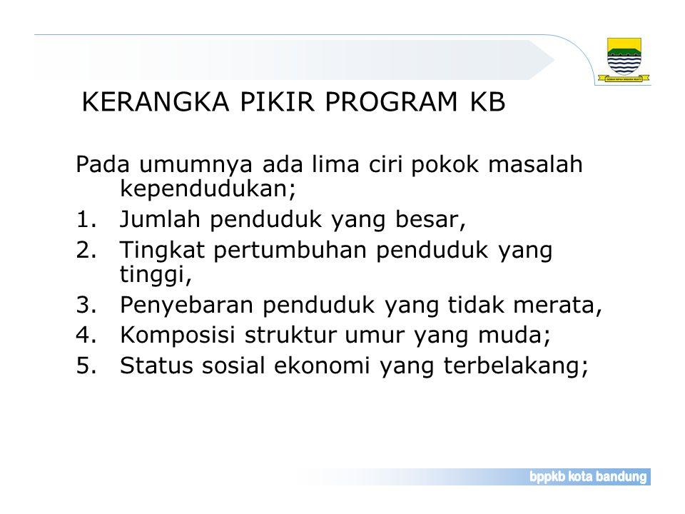 KERANGKA PIKIR PROGRAM KB