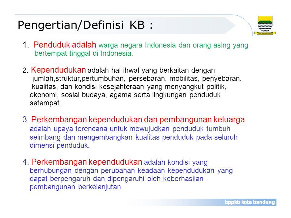 Pengertian/Definisi KB :