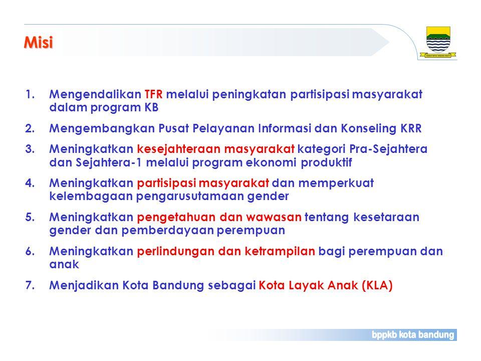 Misi Mengendalikan TFR melalui peningkatan partisipasi masyarakat dalam program KB. Mengembangkan Pusat Pelayanan Informasi dan Konseling KRR.