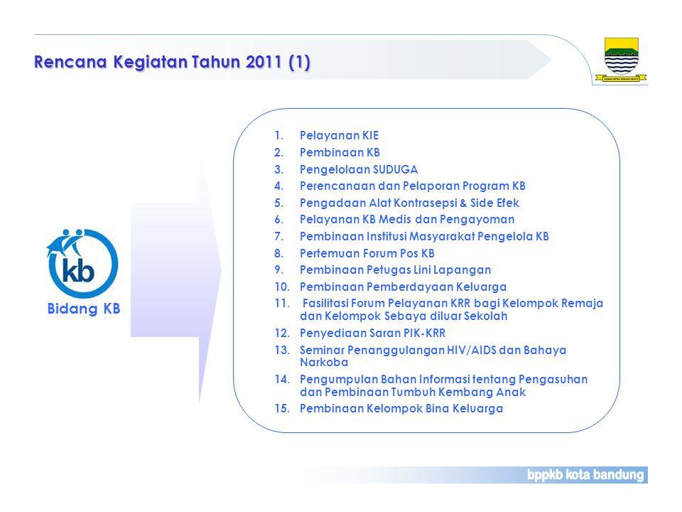 Rencana Kegiatan Tahun 2011 (1)