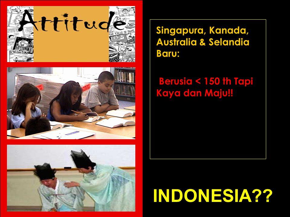 INDONESIA Singapura, Kanada, Australia & Selandia Baru: