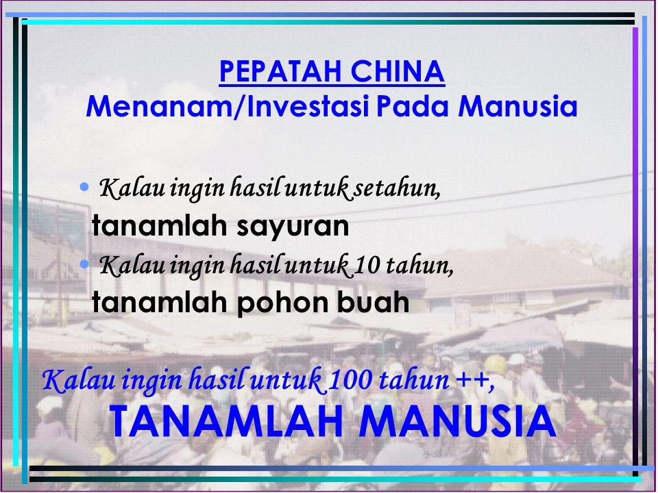 PEPATAH CHINA Menanam/Investasi Pada Manusia