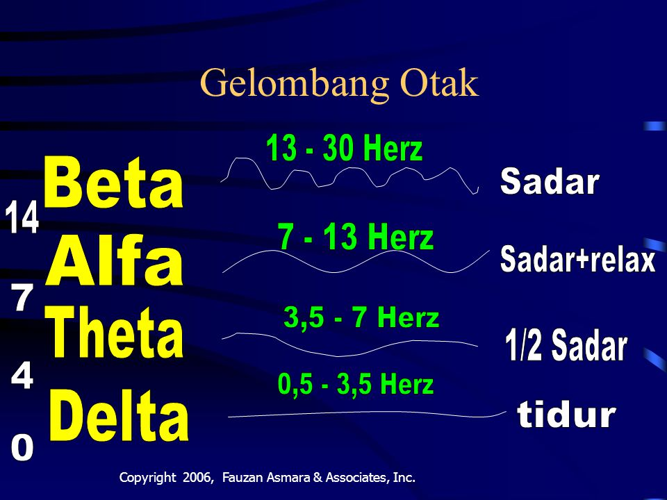 Gelombang Otak Beta 14 Alfa 7 Theta 4 Delta 13 - 30 Herz Sadar
