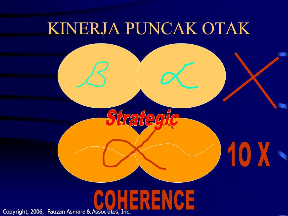 KINERJA PUNCAK OTAK 1O X COHERENCE Strategic