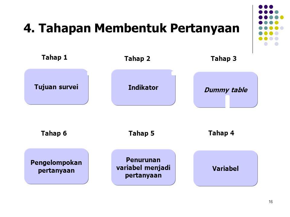 4. Tahapan Membentuk Pertanyaan