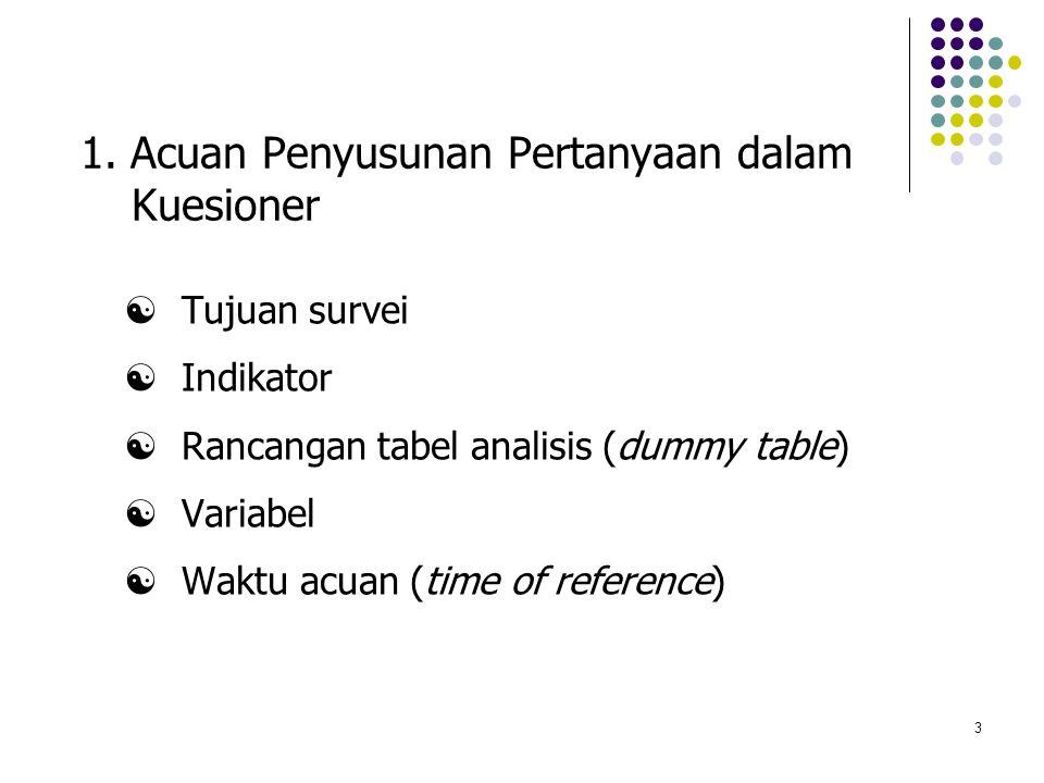 1. Acuan Penyusunan Pertanyaan dalam Kuesioner