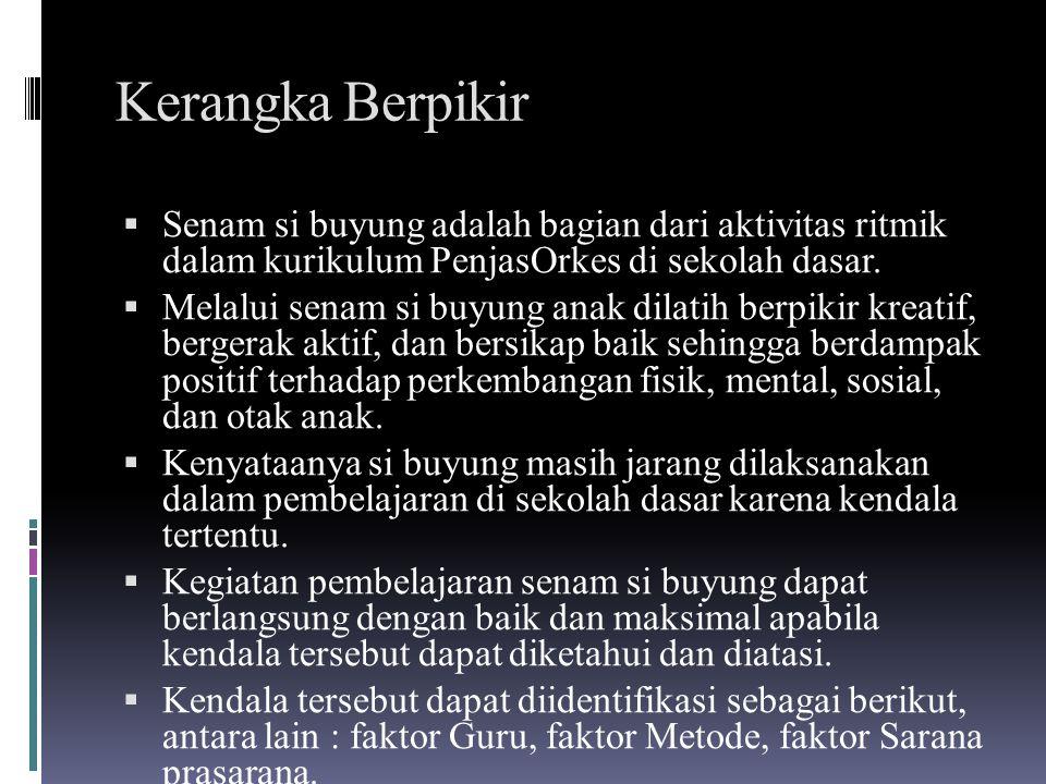 Kerangka Berpikir Senam si buyung adalah bagian dari aktivitas ritmik dalam kurikulum PenjasOrkes di sekolah dasar.