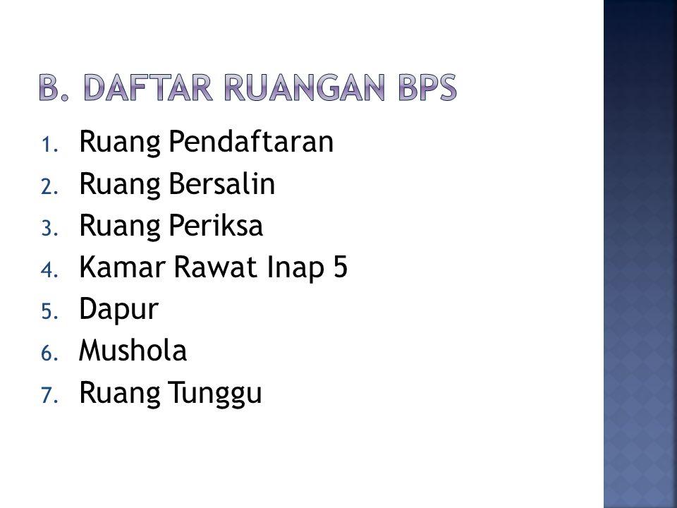 B. Daftar Ruangan BPS Ruang Pendaftaran Ruang Bersalin Ruang Periksa