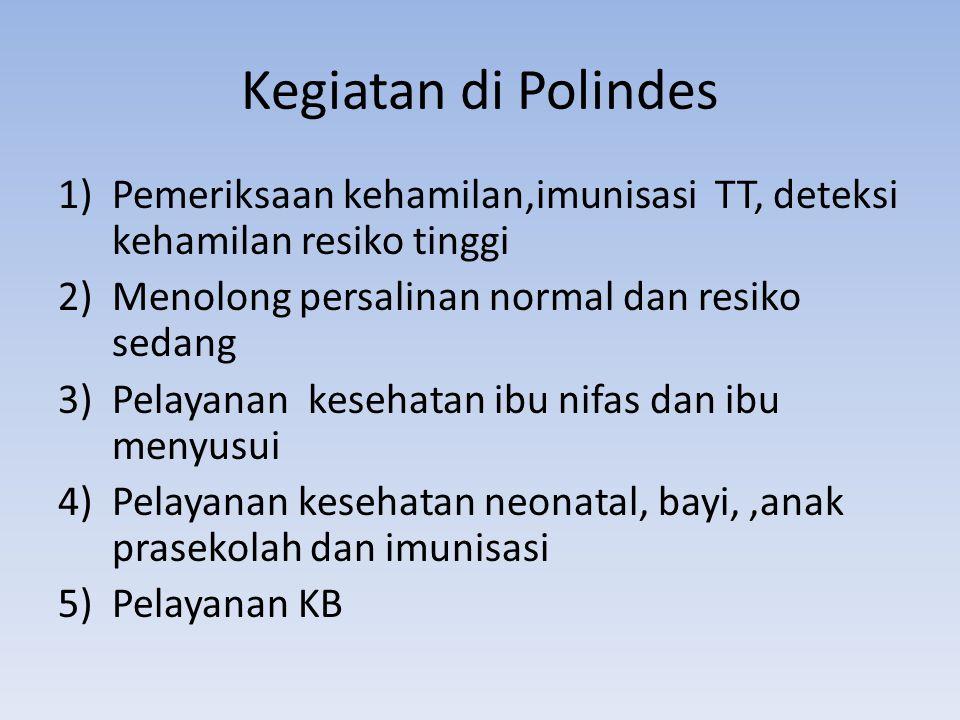 Kegiatan di Polindes 1) Pemeriksaan kehamilan,imunisasi TT, deteksi kehamilan resiko tinggi. 2) Menolong persalinan normal dan resiko sedang.
