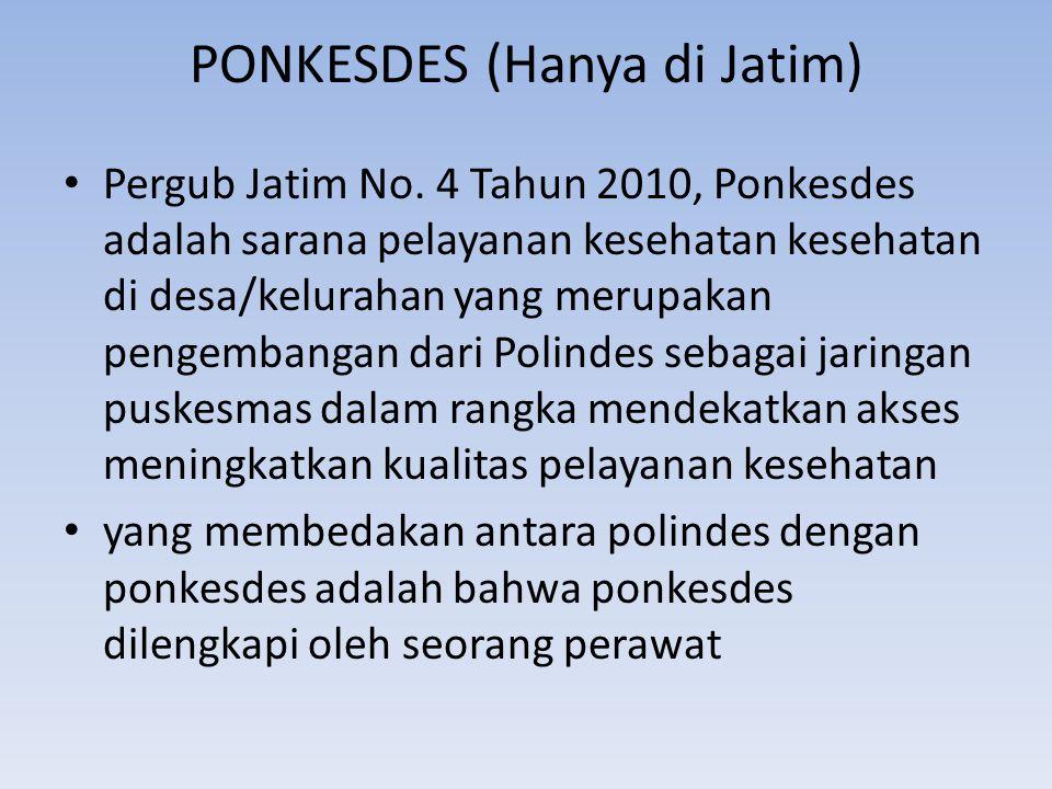 PONKESDES (Hanya di Jatim)