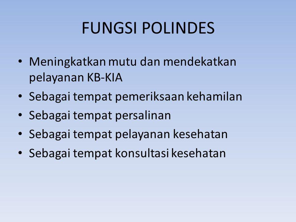 FUNGSI POLINDES Meningkatkan mutu dan mendekatkan pelayanan KB-KIA