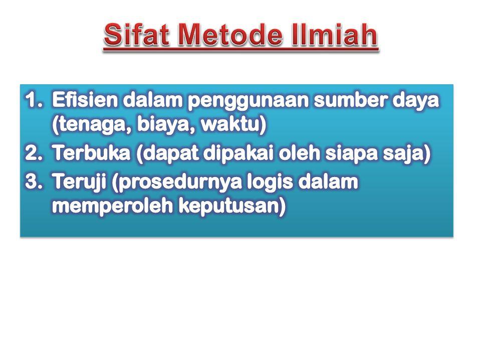 Sifat Metode Ilmiah Efisien dalam penggunaan sumber daya (tenaga, biaya, waktu) Terbuka (dapat dipakai oleh siapa saja)