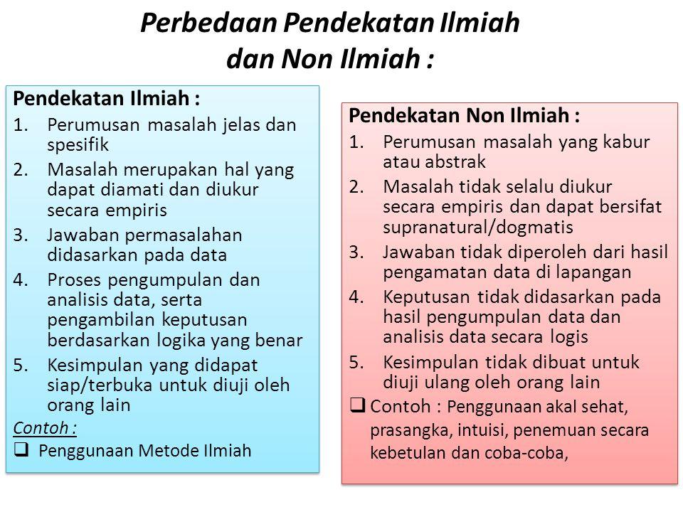 Perbedaan Pendekatan Ilmiah dan Non Ilmiah :